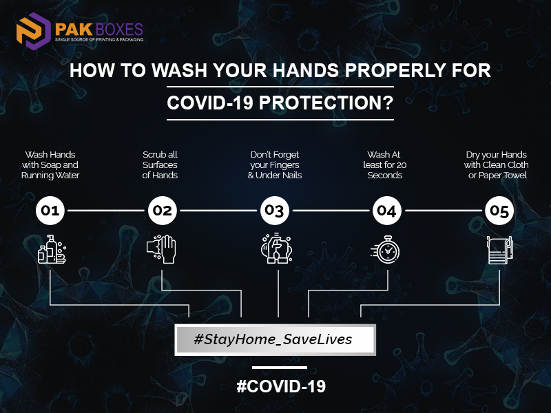 How to Wash your Hands Properly for COVID-19 Protection